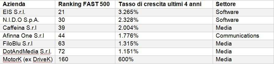 Deloitte_tabella1