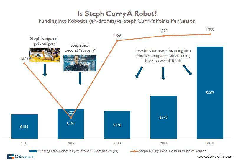 Steph-Curry-Robot-final