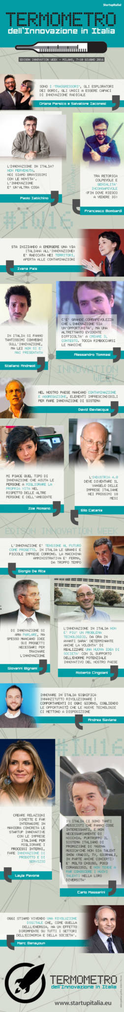 INNOVATION-WEEK_infografica-quote-2