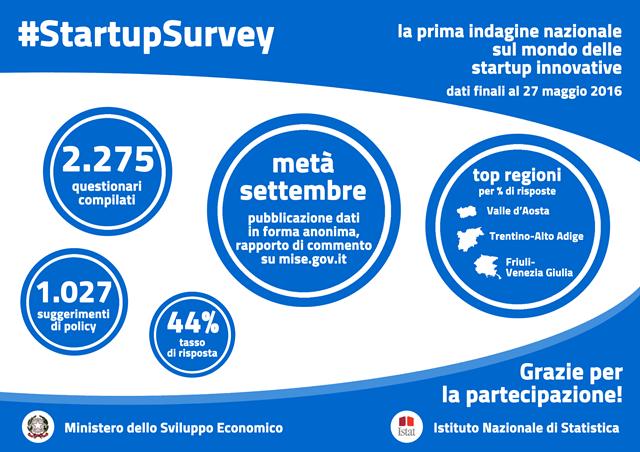 startupsurvey_infografica 16_06_2016
