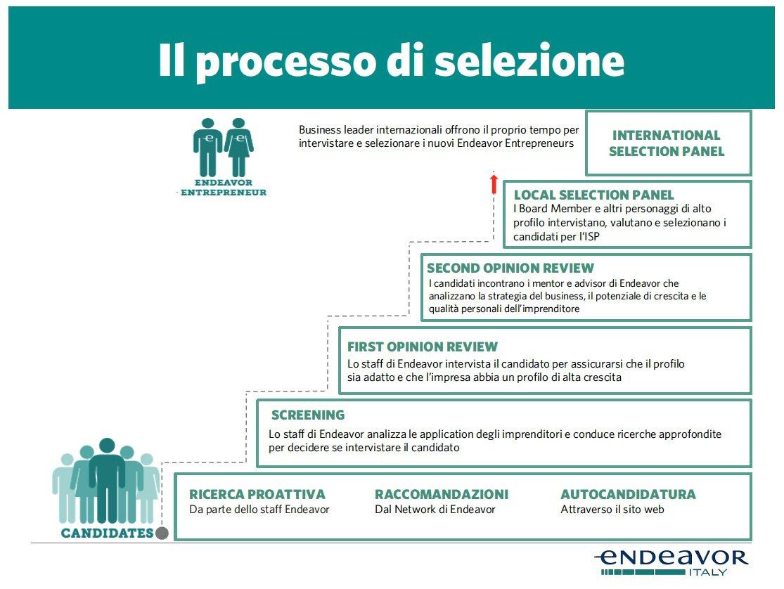 endeavor_processo-di-selezione