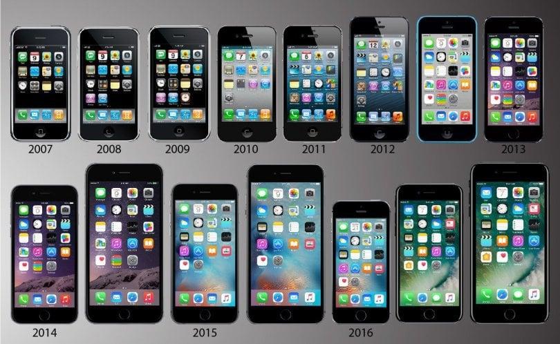 Apple iPhones 2007-2017 all models
