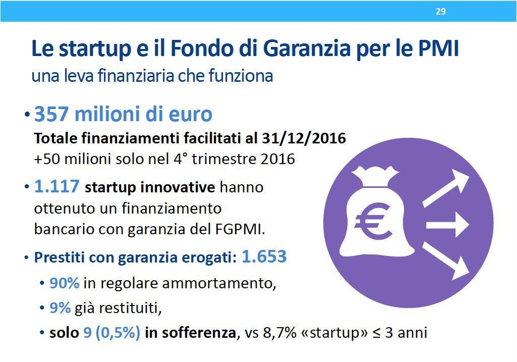 MISE_fondo-garanzia-pmi