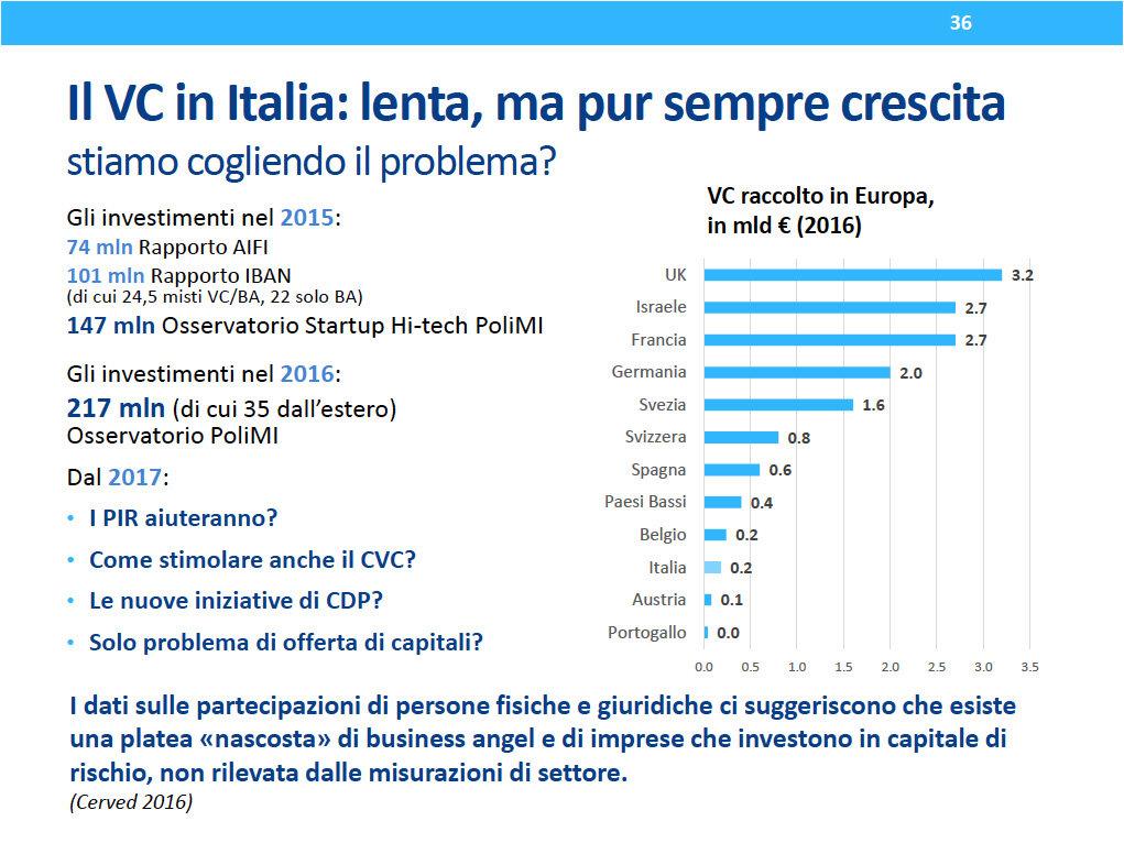 MISE_investimenti-startup-2016-venture