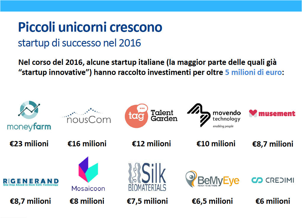 MISE_round-startup-importanti-2016