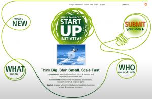 startupiniziative