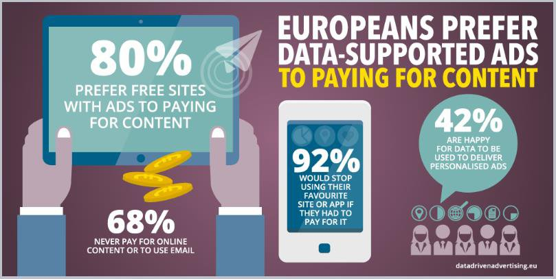 Advertising online secondo IAB Europe