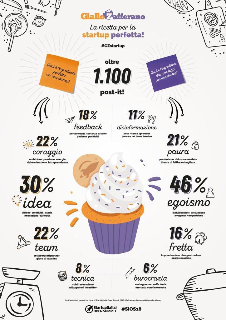 Impresa di Cupcake Personalizzati Etichette con protezione gratuita Wallet