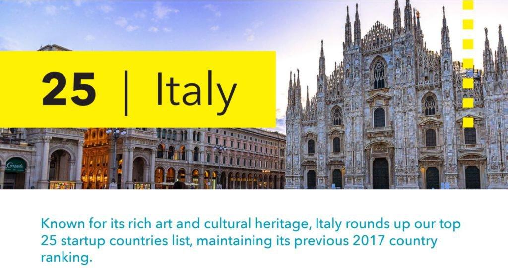 Italia in 25esima posizione in Startup Blink