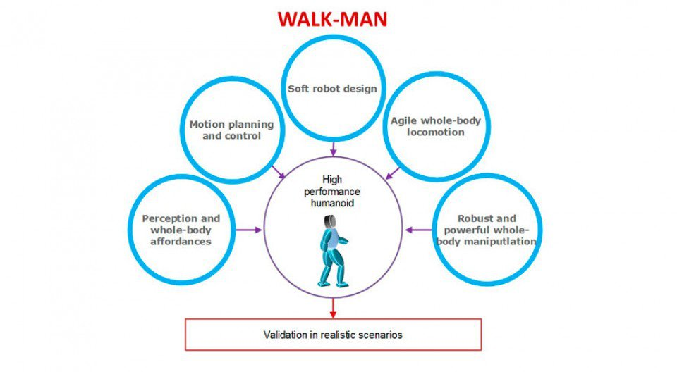 walkman_image©IIT_projectWALKMAN