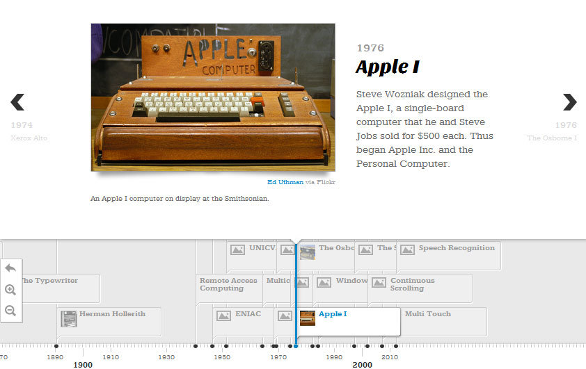 timeline-Apple