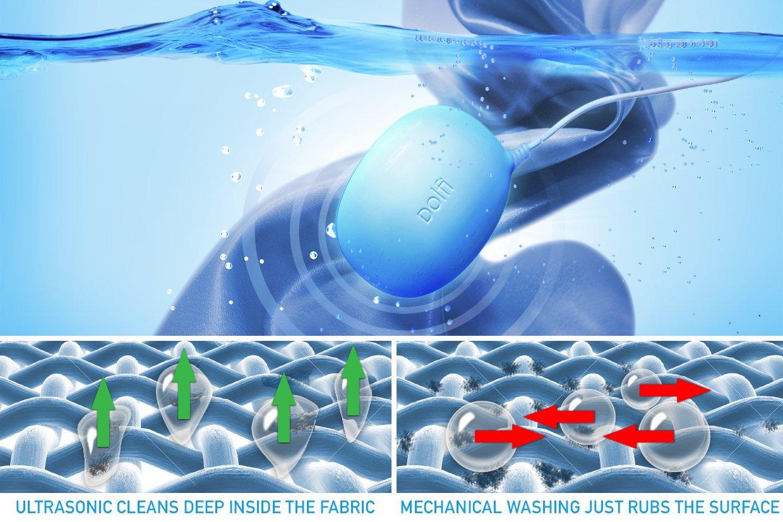 Dolfi, il device che lava e smacchia i vestiti con gli ultrasuoni