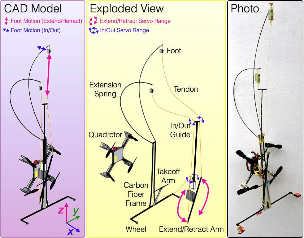 SCAMP: il drone che, oltre a volare, si arrampica sulle pareti