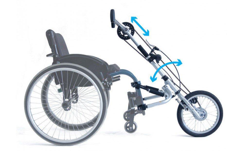 Firefly: così ti trasformo la sedia a rotelle in una ...