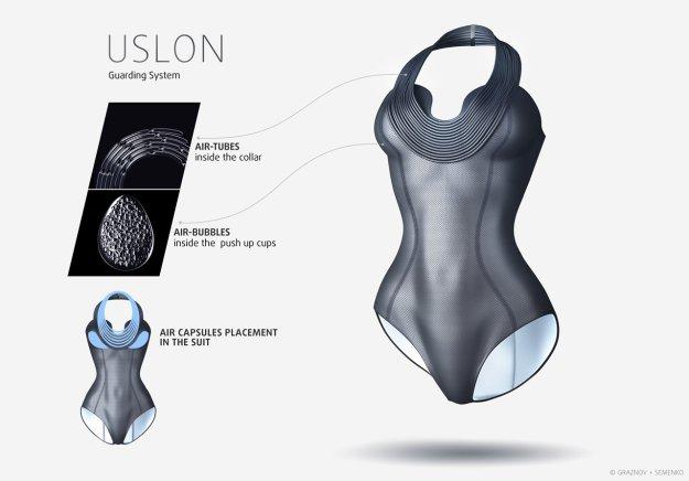 uslon