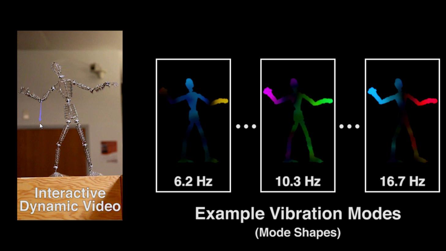 IDV-Vibration-Modes