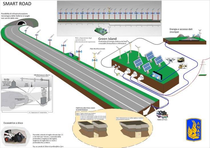 presentazione-smart-road