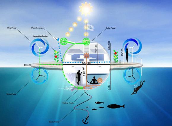 U.F.O. La casa galleggiante (a forma di disco volante) ideata da un italiano
