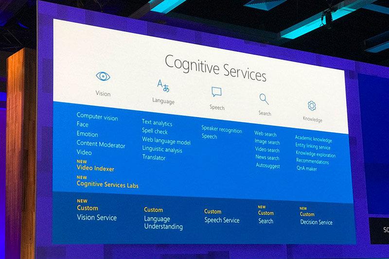 Microsoft Cognitive Service