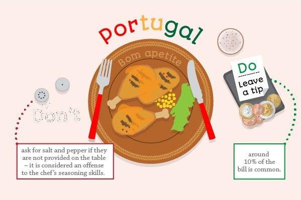 portugalinfo