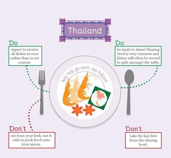 thailandinfo