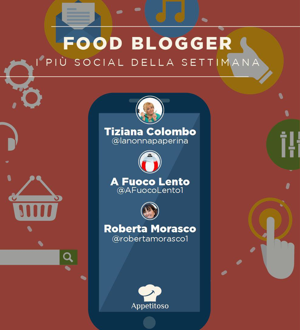 cl_appetitoso_foodblogger_piusocial_20151210