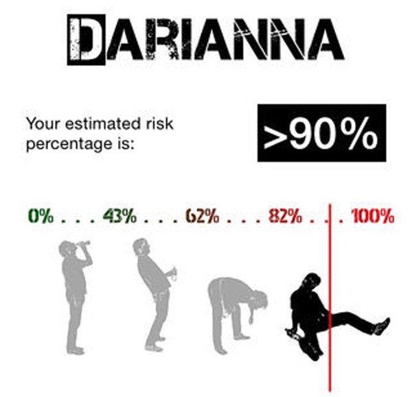 alcol_app_darianna