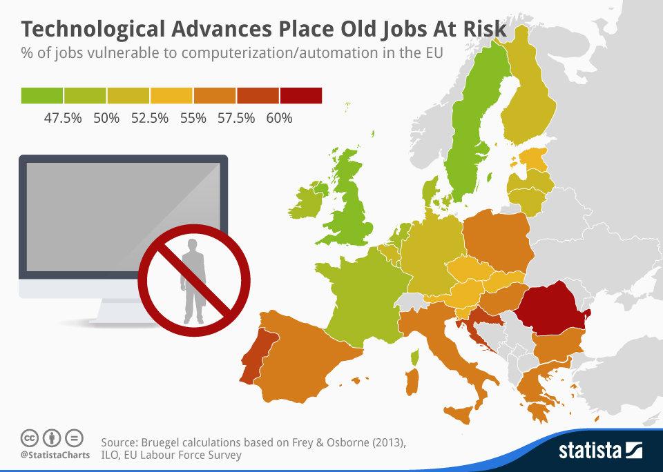 IMG1_JobsRobotsEurope