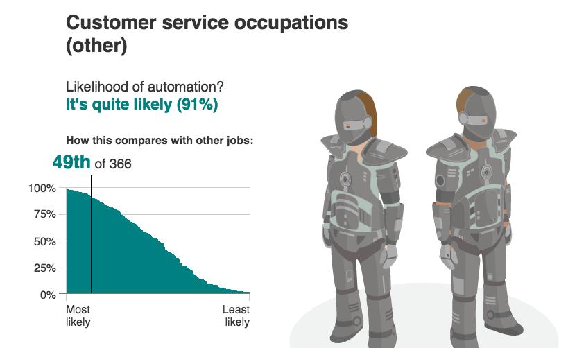 IMG2_CustomerCare_Robots