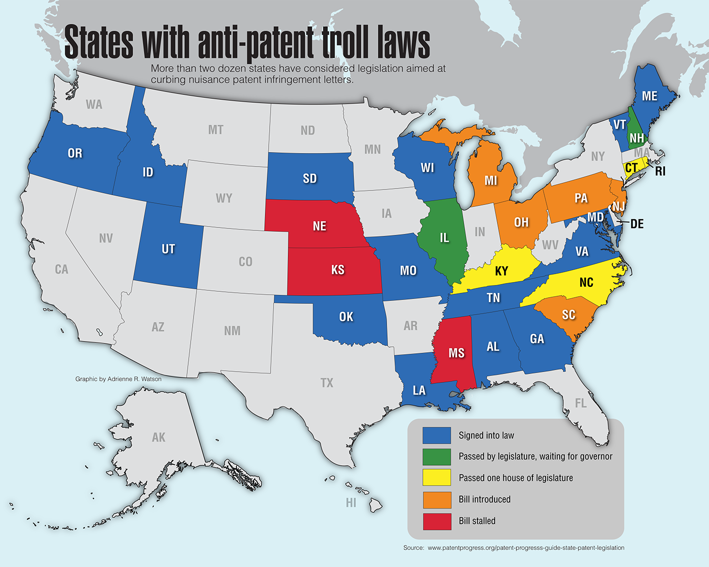 patent trolls The issue in a move that could eliminate many lawsuits brought by patent trolls, the us supreme court has upheld the constitutionality of an administrative process that allows questionable patents to be reexamined at the us patent and trademark office without the need for expensive and time-consuming litigation.