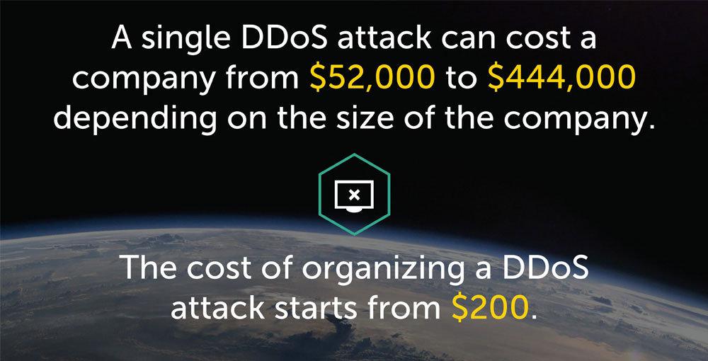 ddos-block