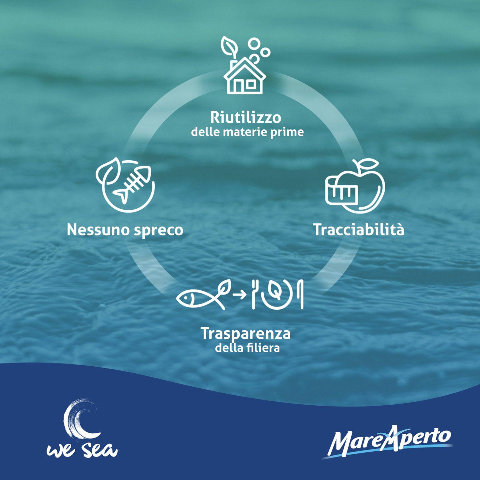 mare_aperto_2