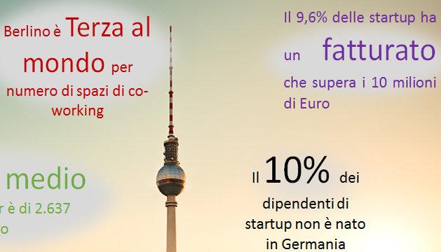 Ecosistema startup berlinese: quasi la metà fattura fino 250mila euro