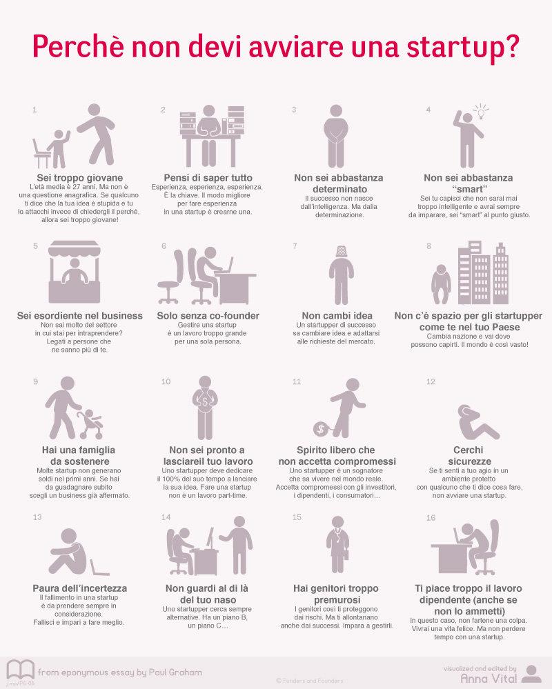 16 motivi per non creare una startup