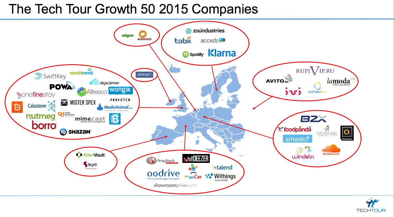 The Tech Tour Growth 50 Companies