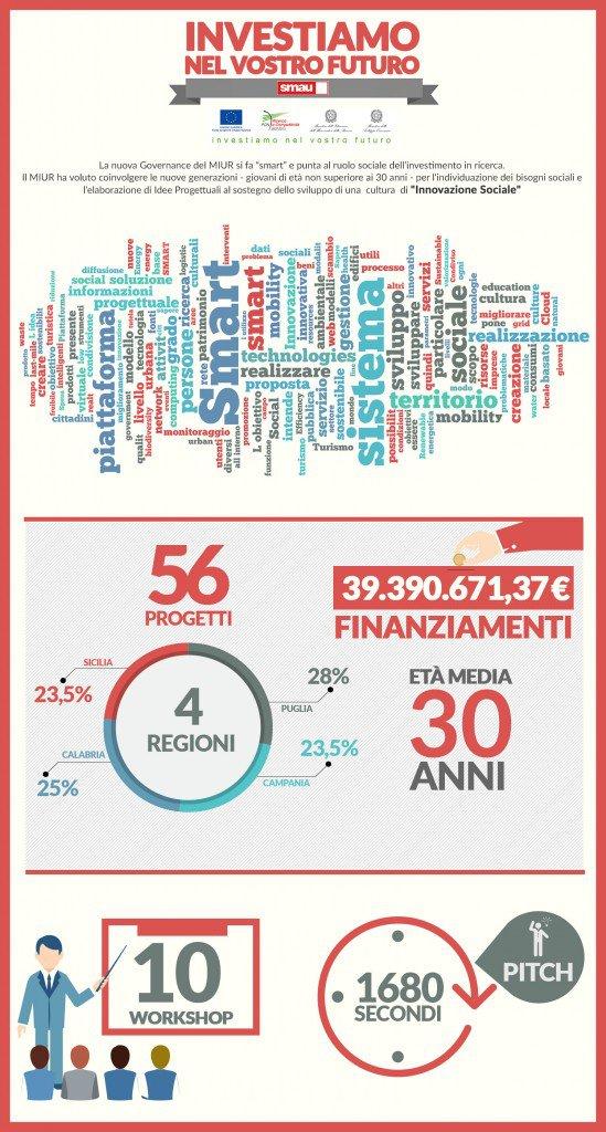 infographic_smau