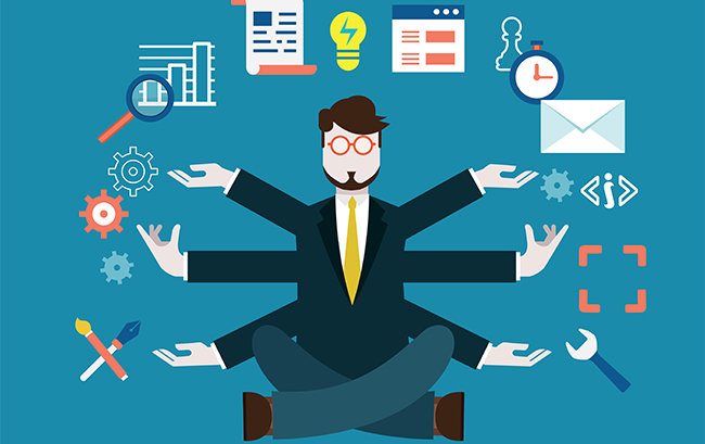 Human resources and self-development. Modern business