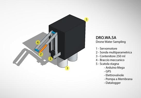 Water Sampling Drone 2