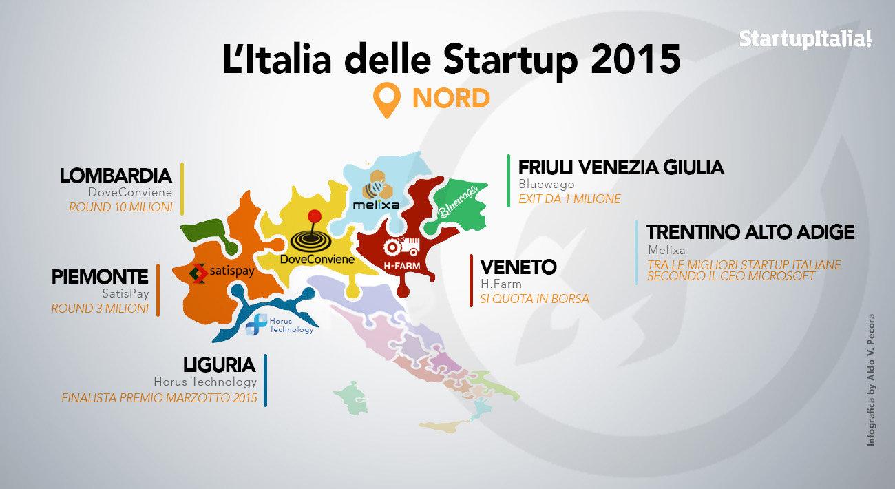 OpenSummit_startup15_NORD