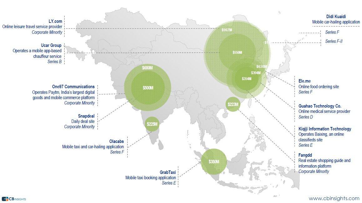 asia-top-deals-q315