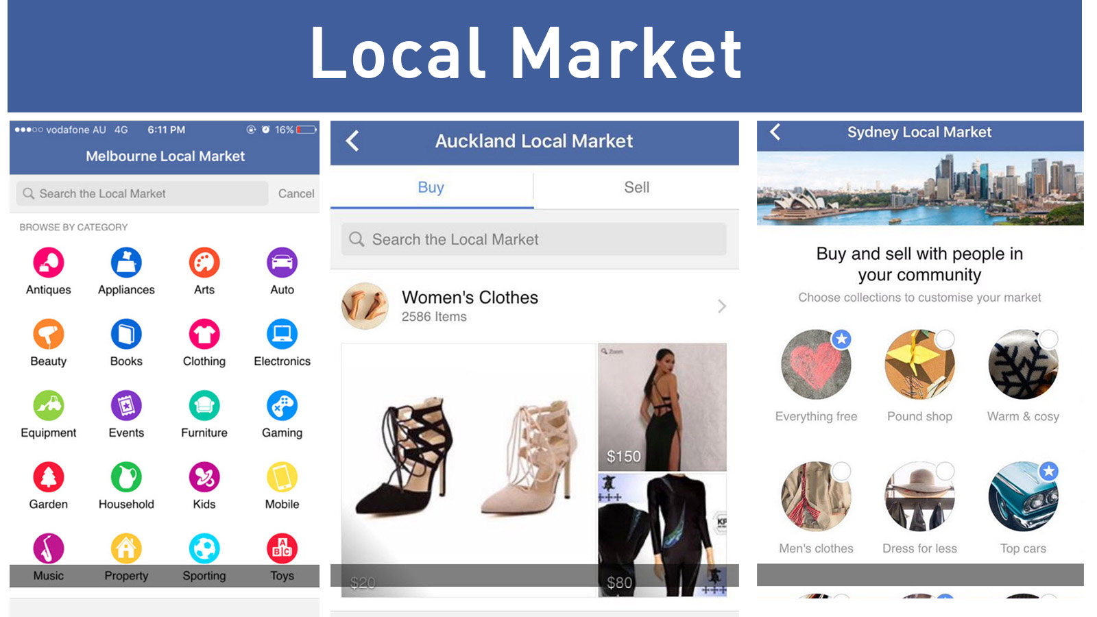 how to turn on the market on facebook