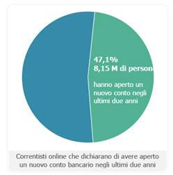 digital-index-chebanca1