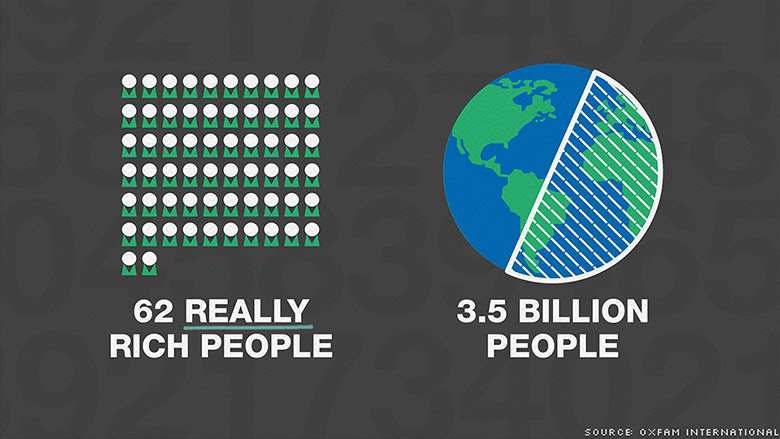 report Oxfam