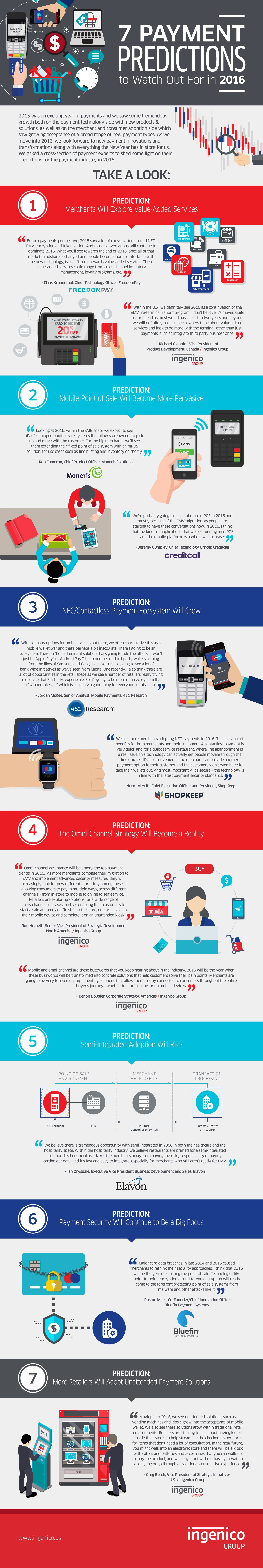 2016-Payment-Predictions