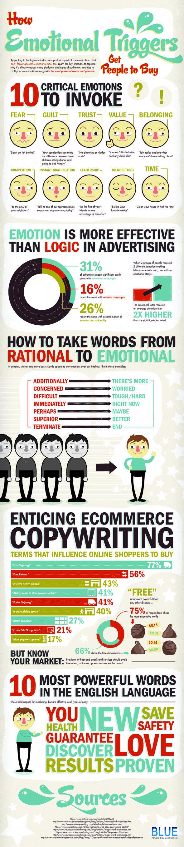 INFOGRAFICA: Shopping, ecco le 10 chiavi emotive che ci fregano sempre