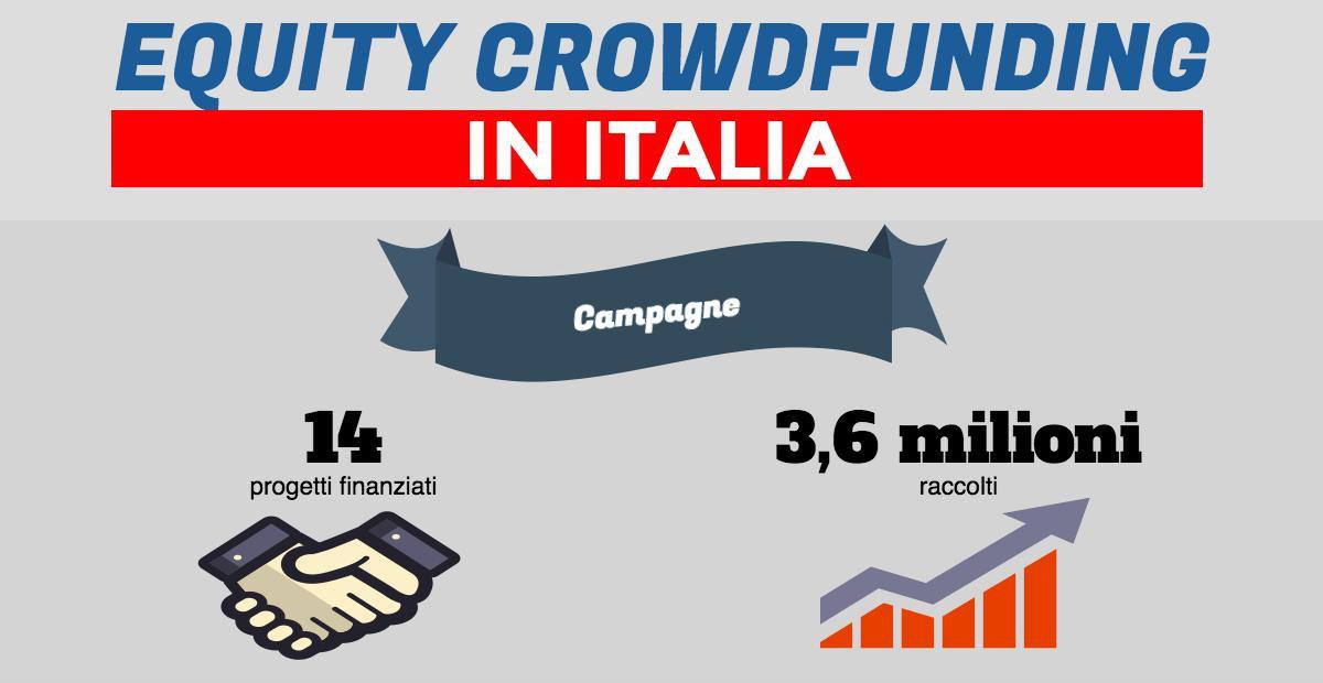 equity-crowdfunging-italia_copertina