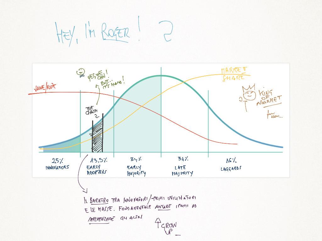 fintech-disegnini_lezione1-grafico1 copia