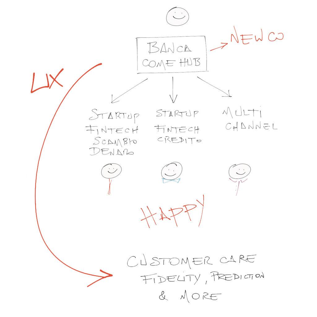 fintech-disegnini_lezione1-grafico5 copia