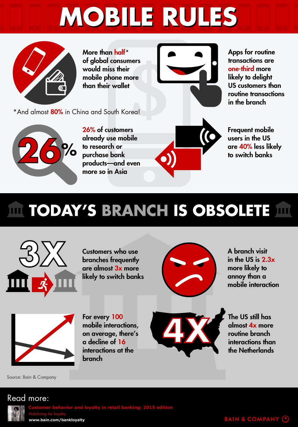 Bank-loyalty-digest-infographic-online-version