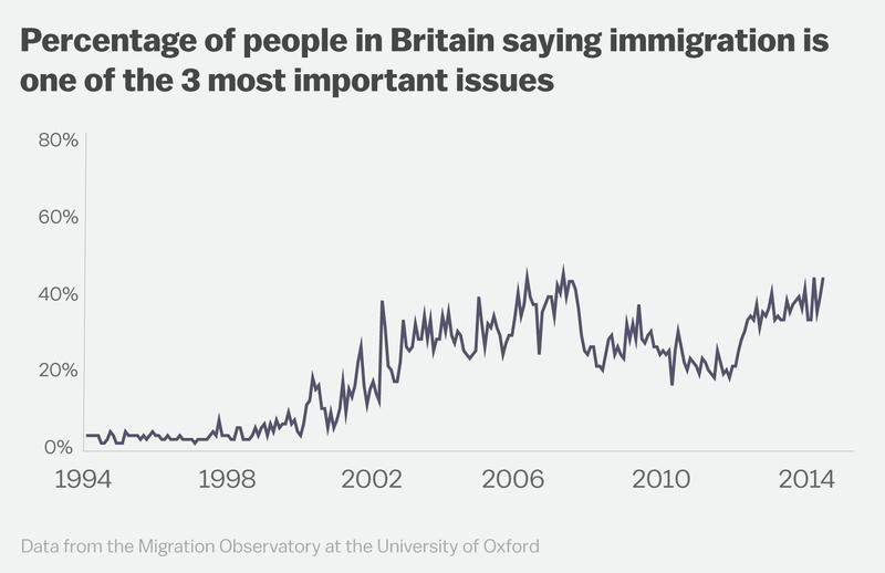 secondo grafico brexit